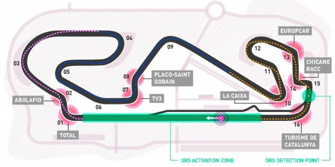 spanish-grand-prix-racing-track-