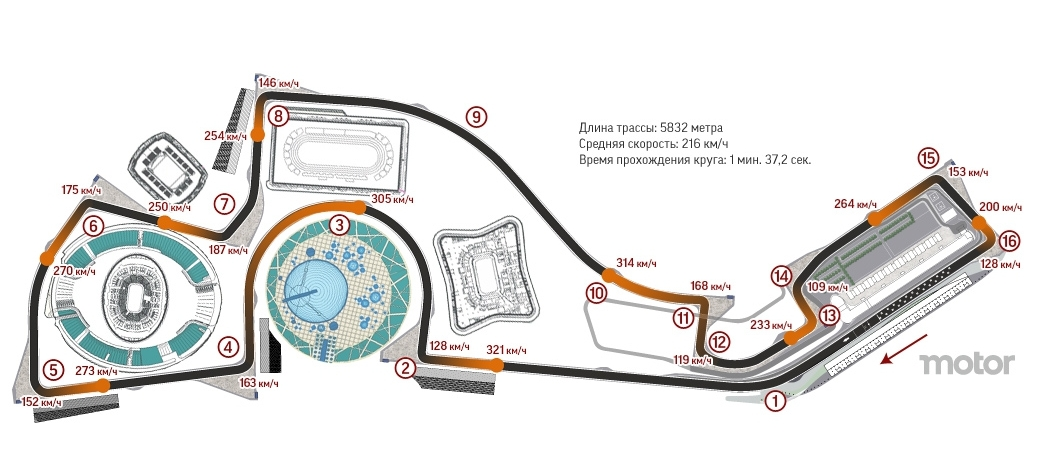 Sochi Circuit Map Russia Grand Prix