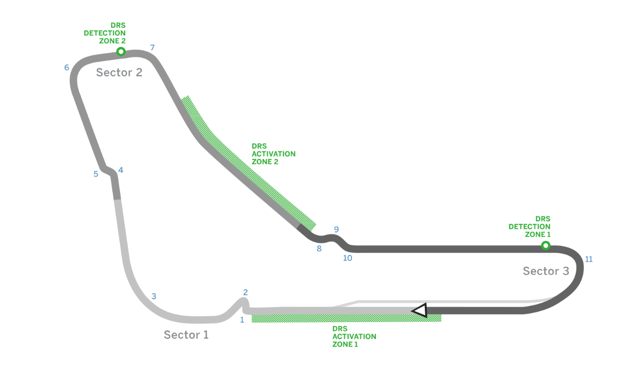2016 Italian Gran Premio